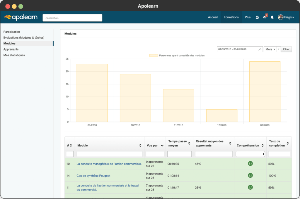 Apolearn page statistiques